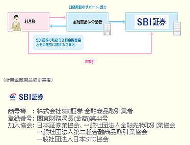 system_tyukai1